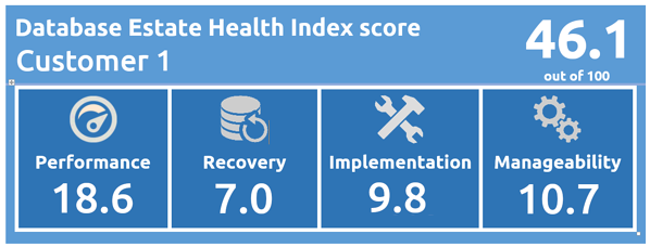 example Health Check