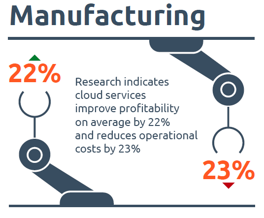 manufacturing-cloud-infographic-gen-1