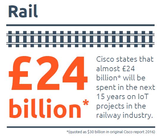 rail-infographic