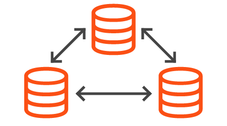 SQL Server 2008 EOL